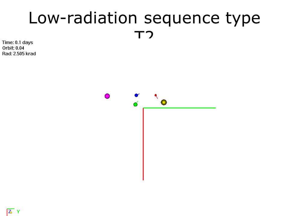Low-radiation sequence type T2