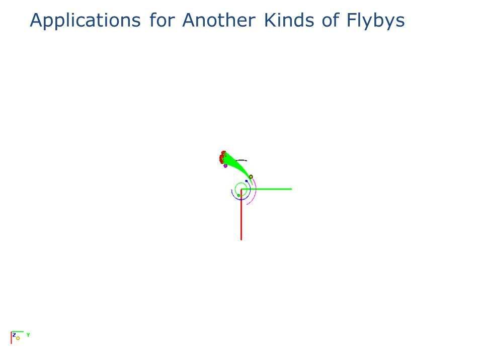 Applications for Another Kinds of Flybys