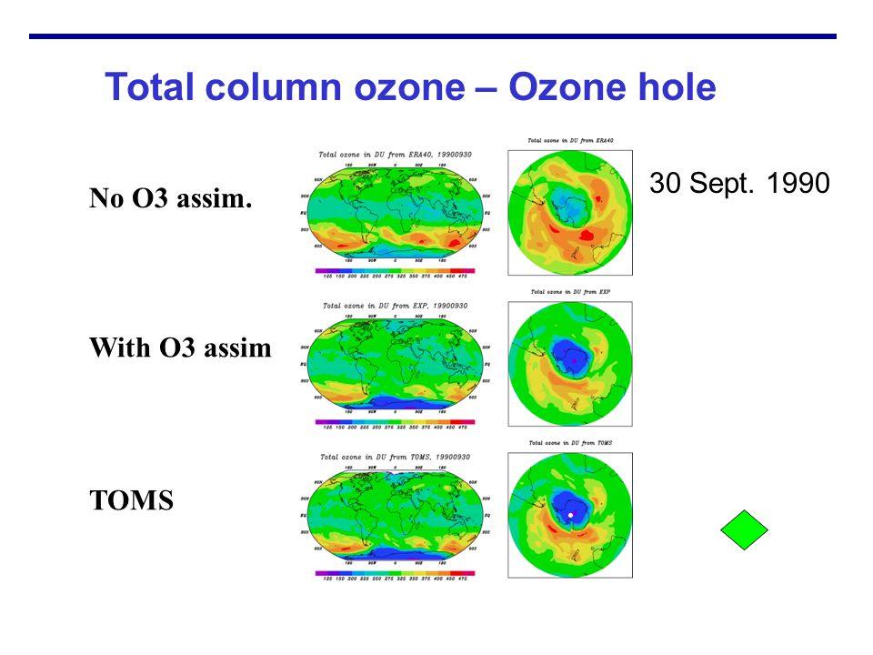 Total column ozone – Ozone hole No O3 assim. With O3 assim TOMS 30 Sept. 1990