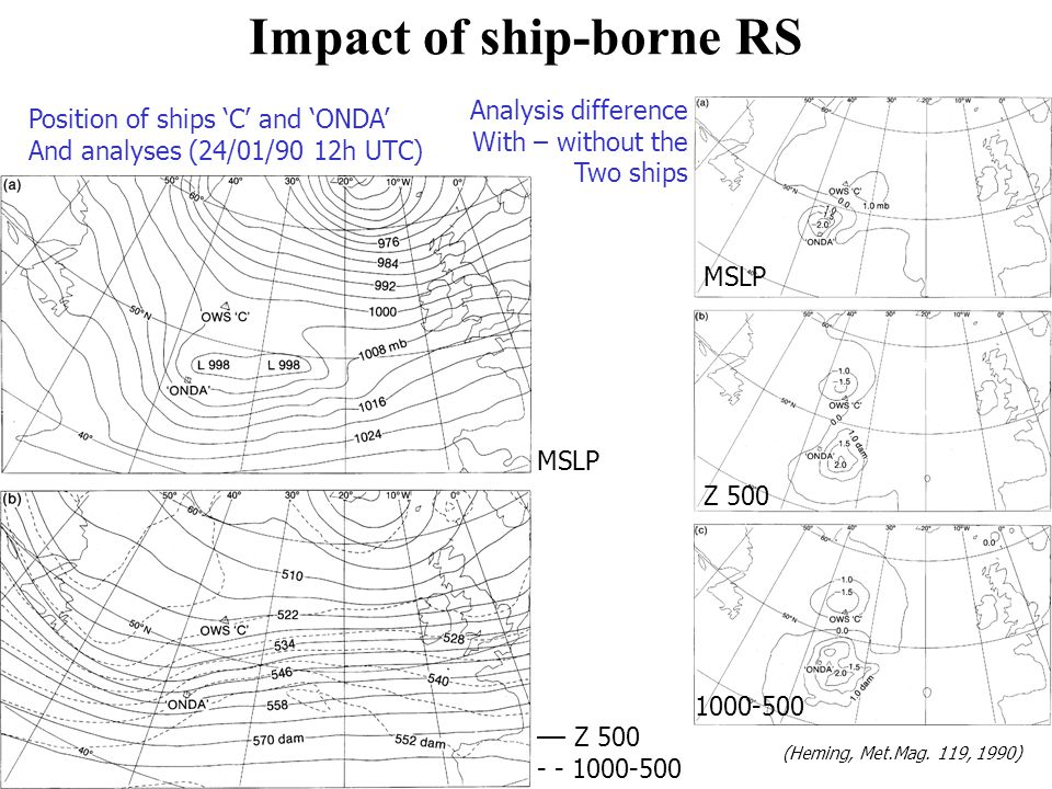 Impact of ship-borne RS (Heming, Met.Mag.