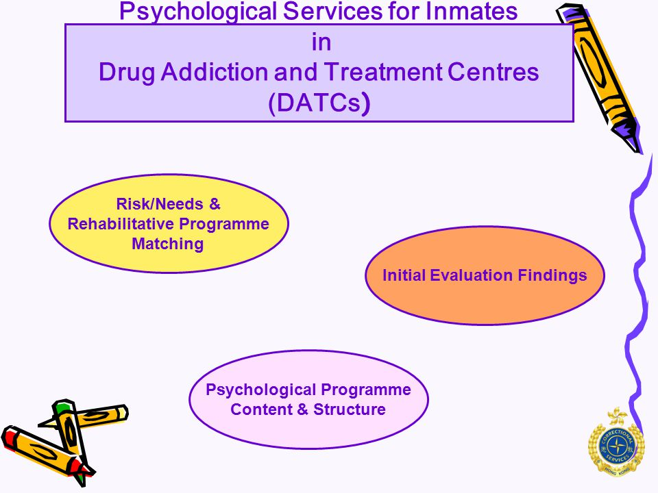 Psychological Services for Inmates in Drug Addiction and Treatment Centres (DATCs ) Risk/Needs & Rehabilitative Programme Matching Psychological Programme Content & Structure Initial Evaluation Findings