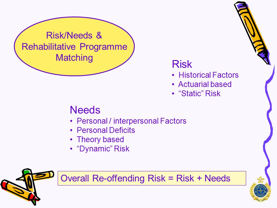Risk/Needs & Rehabilitative Programme Matching Risk Historical Factors Actuarial based Static Risk Needs Personal / interpersonal Factors Personal Deficits Theory based Dynamic Risk Overall Re-offending Risk = Risk + Needs