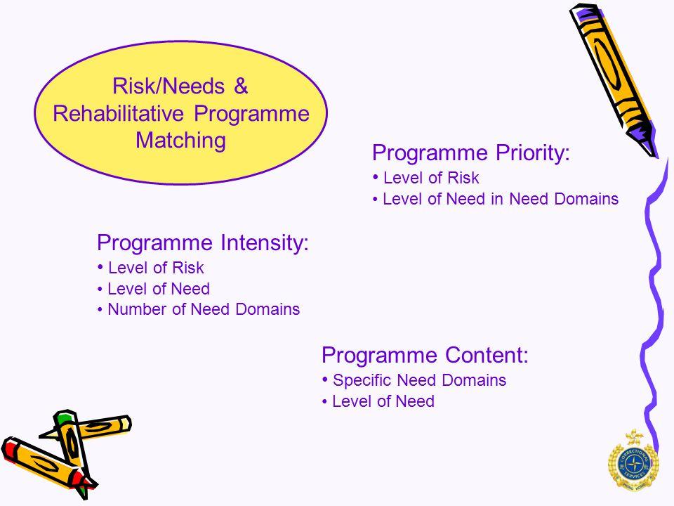 Risk/Needs & Rehabilitative Programme Matching Risk Factors, e.g.: No. of previous convictions Age of first conviction Present Age Needs Factors, e.g.