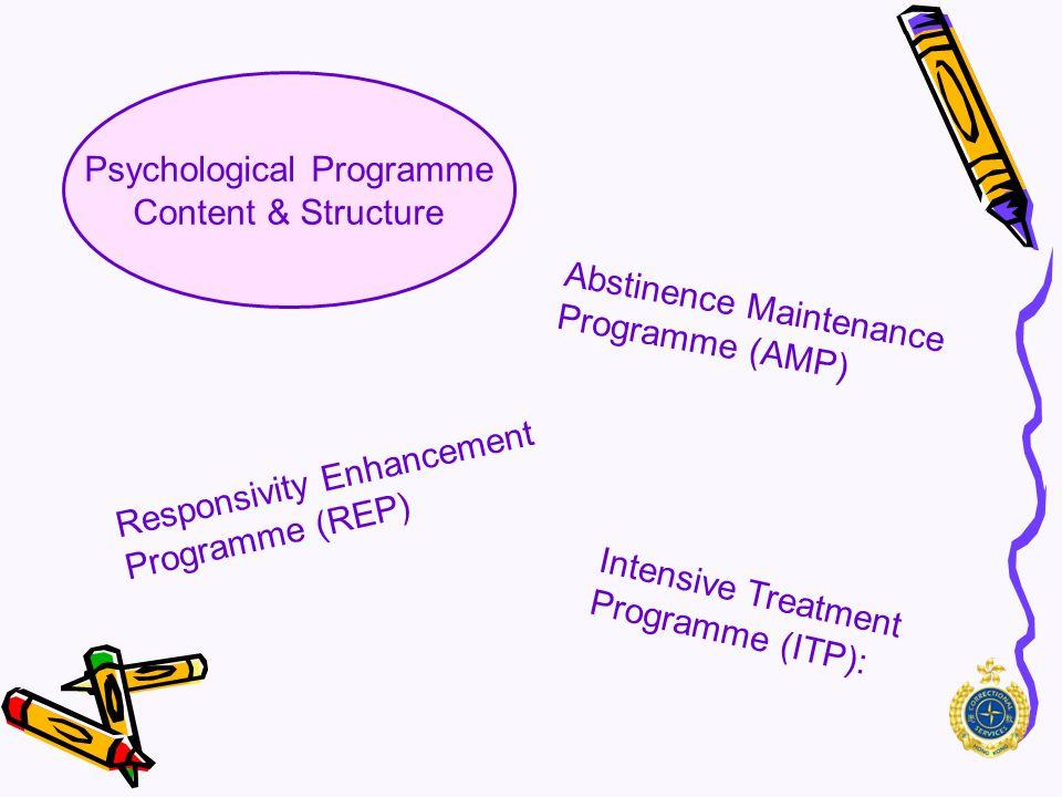 Concepts Motivational Interviewing Relapse Prevention Cognitive Behavioural Model Gaols Drug Free and non-criminal Life Cognitive Changes Behavioural