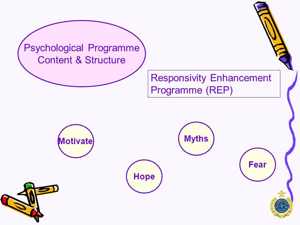 Abstinence Maintenance Programme (AMP) Responsivity Enhancement Programme (REP) Intensive Treatment Programme (ITP): Psychological Programme Content &