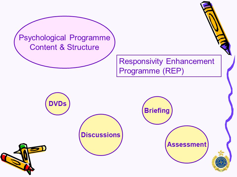 Responsivity Enhancement Programme (REP) Psychological Programme Content & Structure DVDs Discussions Briefing Assessment