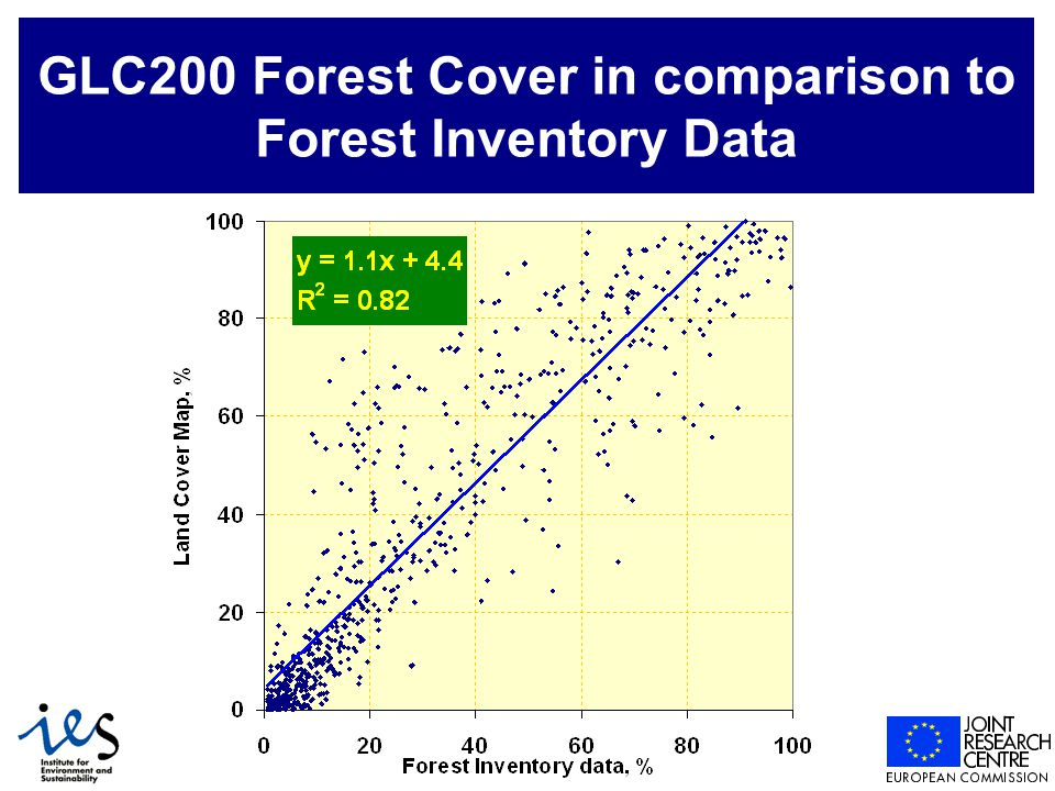 GLC200 Forest Cover in comparison to Forest Inventory Data