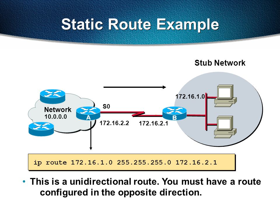 Stub Network ip route 172.16.1.0 255.255.255.0 172.16.2.1 172.16.2.1 S0 Static Route Example 172.16.1.0 B 172.16.2.2 Network A B This is a unidirectional route.