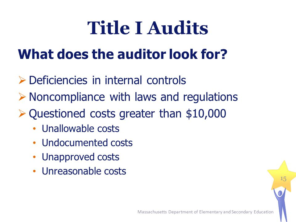 Title I Audits What does the auditor look for?  Deficiencies in internal controls  Noncompliance with laws and regulations  Questioned costs greate