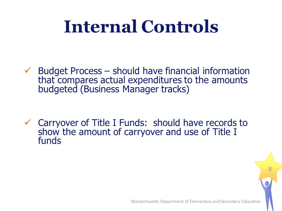 Internal Controls Budget Process – should have financial information that compares actual expenditures to the amounts budgeted (Business Manager track