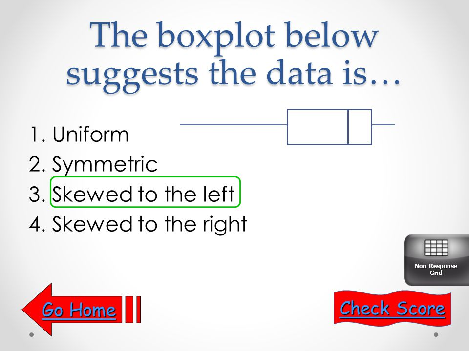 What is the standard deviation of the following sample data.