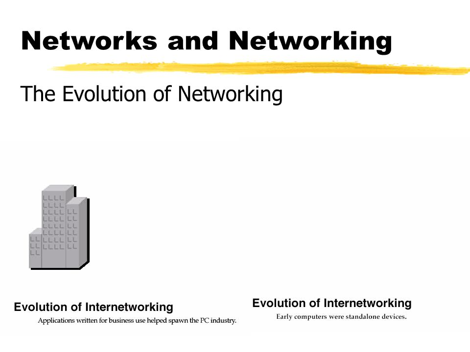 Networks and Networking The Evolution of Networking