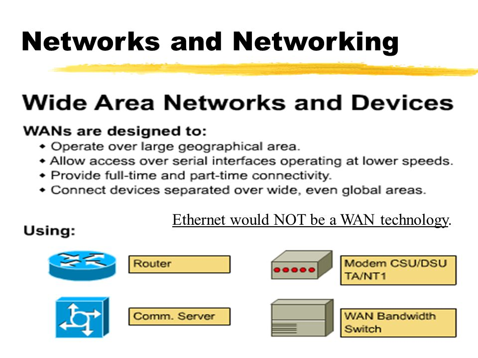 Ethernet would NOT be a WAN technology.