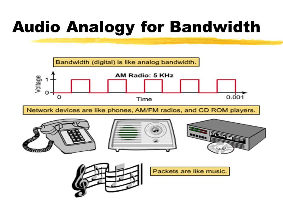 Audio Analogy for Bandwidth