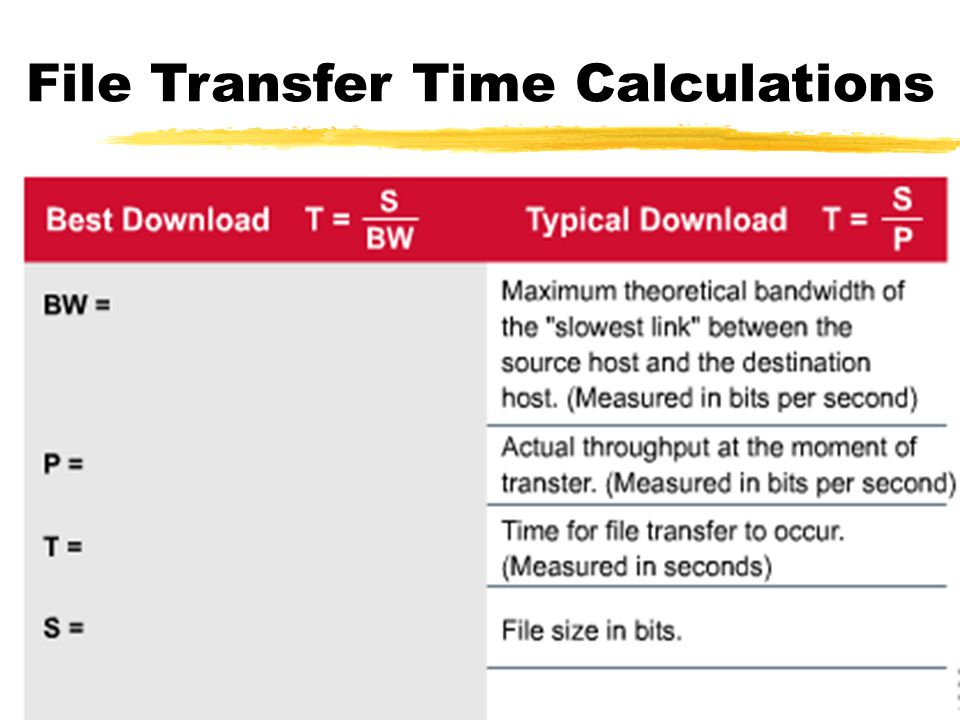 File Transfer Time Calculations
