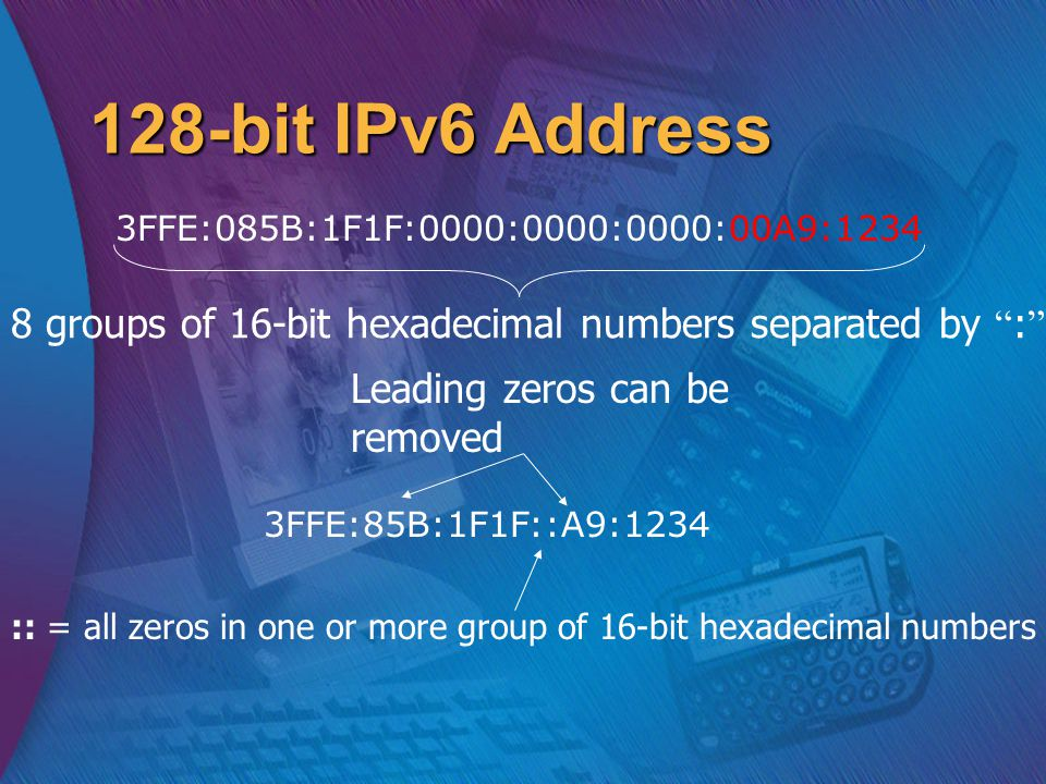 128-bit IPv6 Address 3FFE:085B:1F1F:0000:0000:0000:00A9:1234 8 groups of 16-bit hexadecimal numbers separated by : 3FFE:85B:1F1F::A9:1234 :: = all zeros in one or more group of 16-bit hexadecimal numbers Leading zeros can be removed
