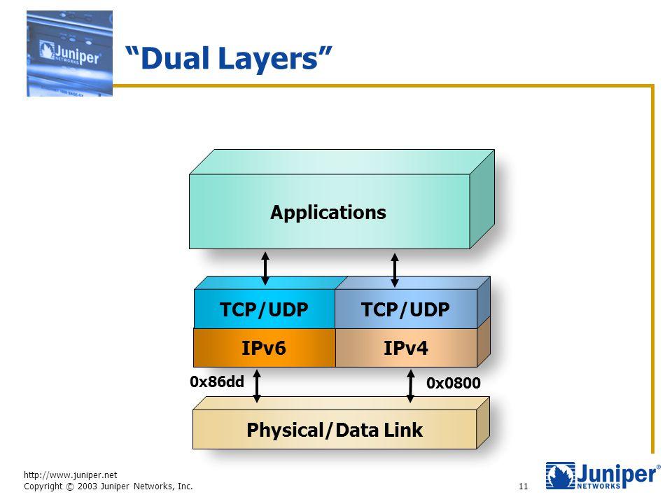 "http://www.juniper.net Copyright © 2003 Juniper Networks, Inc. 11 ""Dual Layers"" Physical/Data Link IPv6IPv4 TCP/UDP Applications 0x86dd 0x0800 TCP/UDP"