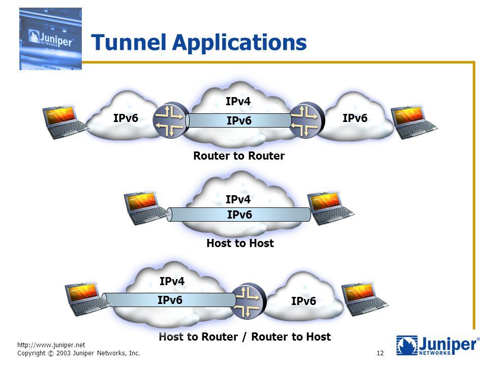 http://www.juniper.net Copyright © 2003 Juniper Networks, Inc. 12 Tunnel Applications IPv4 IPv6 Router to Router Host to Router / Router to Host Host
