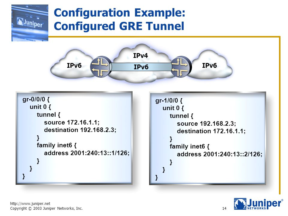 http://www.juniper.net Copyright © 2003 Juniper Networks, Inc. 14 Configuration Example: Configured GRE Tunnel gr-0/0/0 { unit 0 { tunnel { source 172