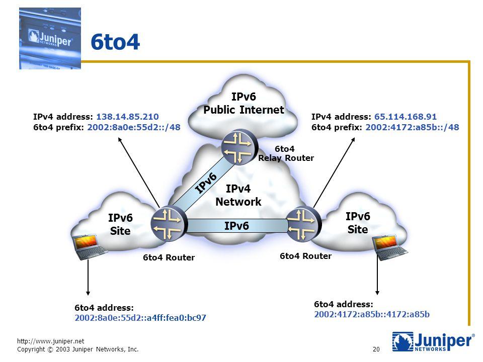 http://www.juniper.net Copyright © 2003 Juniper Networks, Inc. 20 6to4 IPv4 address: 138.14.85.210 6to4 prefix: 2002:8a0e:55d2::/48 6to4 address: 2002