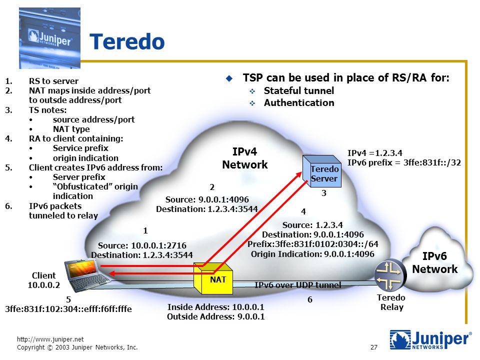 http://www.juniper.net Copyright © 2003 Juniper Networks, Inc. 27 Teredo IPv6 Network Teredo Server IPv4 Network Teredo Relay Client 10.0.0.2 Inside A