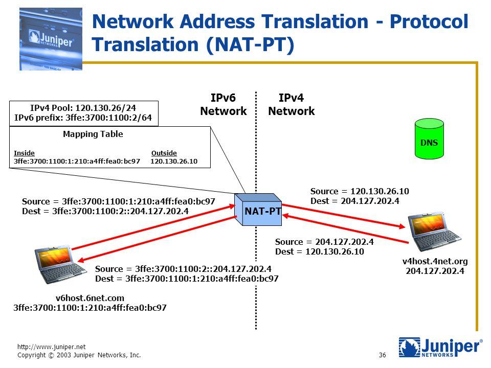 http://www.juniper.net Copyright © 2003 Juniper Networks, Inc. 36 Network Address Translation - Protocol Translation (NAT-PT) IPv6 Network IPv4 Networ