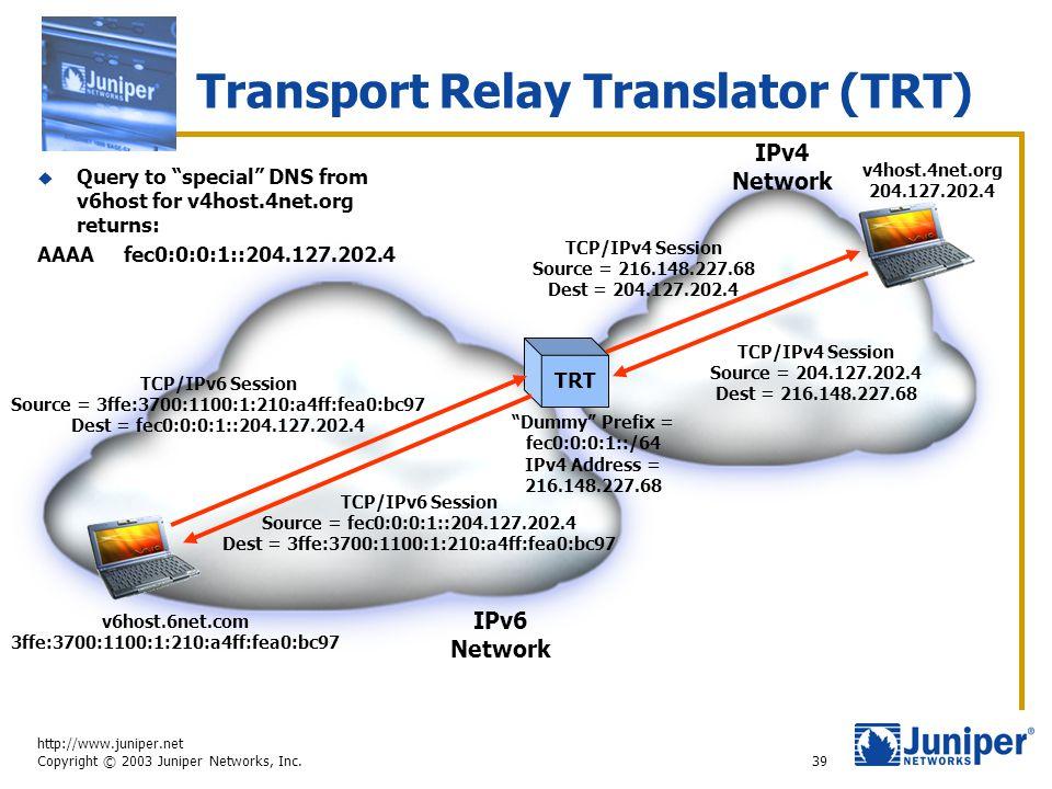 http://www.juniper.net Copyright © 2003 Juniper Networks, Inc. 39 Transport Relay Translator (TRT) IPv6 Network IPv4 Network v6host.6net.com 3ffe:3700