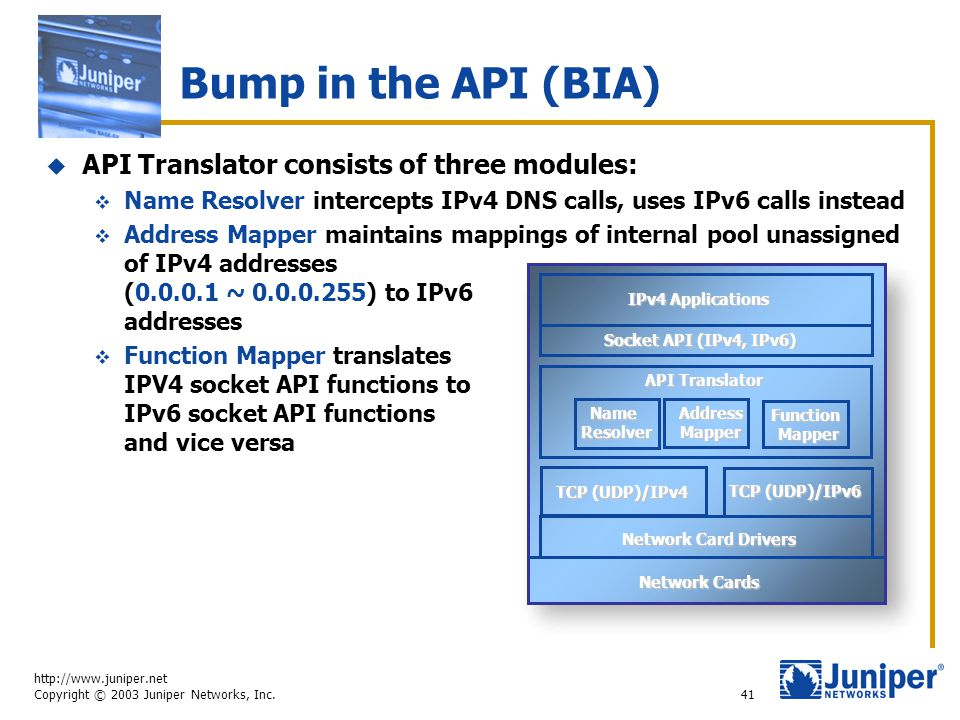 http://www.juniper.net Copyright © 2003 Juniper Networks, Inc. 41 Bump in the API (BIA)  API Translator consists of three modules:  Name Resolver in