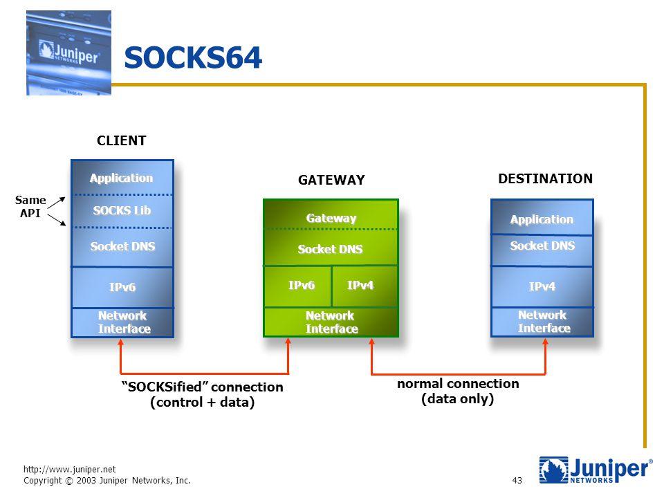 http://www.juniper.net Copyright © 2003 Juniper Networks, Inc. 43 SOCKS64 Application SOCKS Lib Socket DNS IPv6 NetworkInterface Same API Application