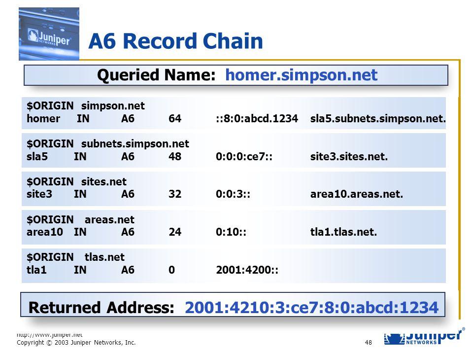 http://www.juniper.net Copyright © 2003 Juniper Networks, Inc. 48 $ORIGIN simpson.net homer INA664::8:0:abcd.1234sla5.subnets.simpson.net. $ORIGIN sub