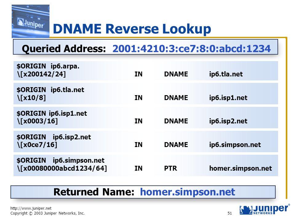 http://www.juniper.net Copyright © 2003 Juniper Networks, Inc. 51 $ORIGIN ip6.arpa. \[x200142/24]INDNAME ip6.tla.net $ORIGIN ip6.tla.net \[x10/8]INDNA