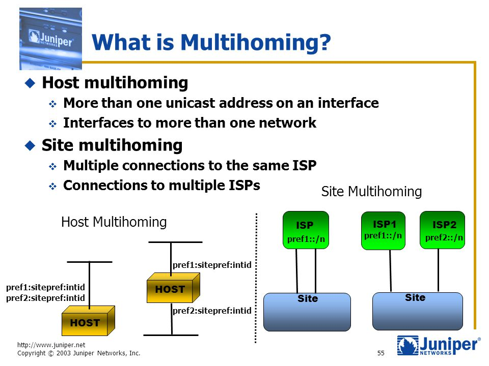 http://www.juniper.net Copyright © 2003 Juniper Networks, Inc. 55 What is Multihoming?  Host multihoming  More than one unicast address on an interf