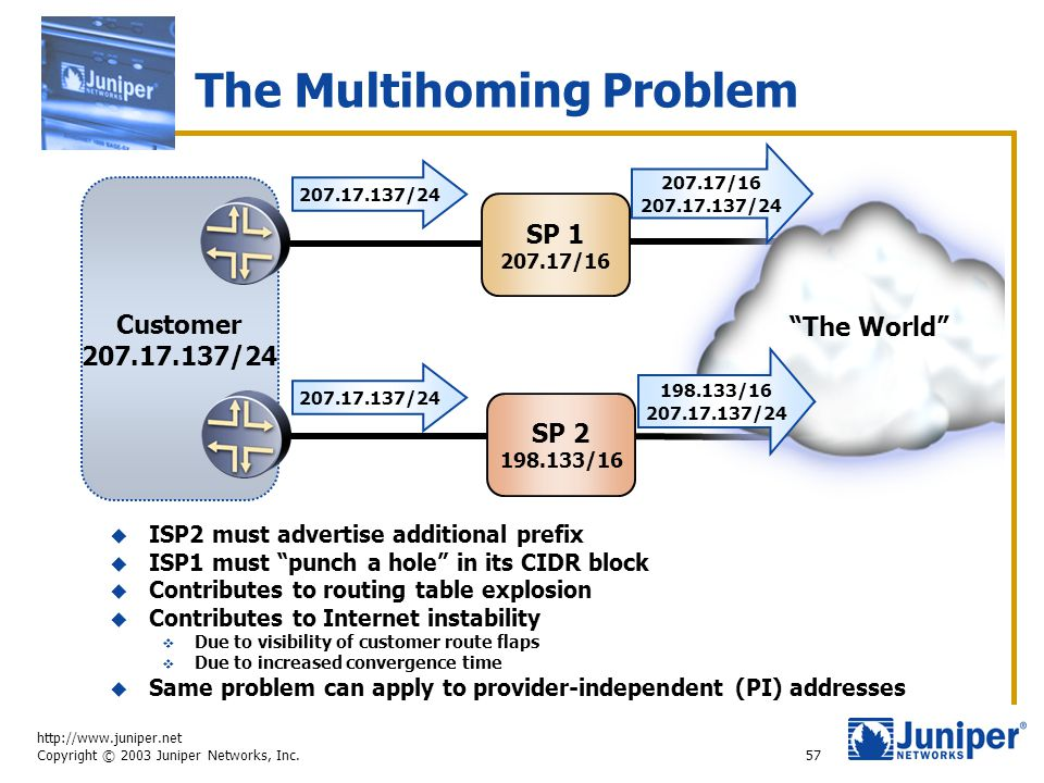 """http://www.juniper.net Copyright © 2003 Juniper Networks, Inc. 57 The Multihoming Problem  ISP2 must advertise additional prefix  ISP1 must """"punch a"""