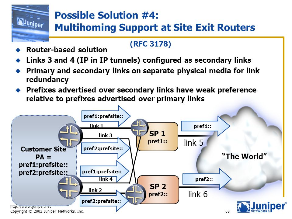 http://www.juniper.net Copyright © 2003 Juniper Networks, Inc. 68 Possible Solution #4: Multihoming Support at Site Exit Routers (RFC 3178) SP 1 pref1