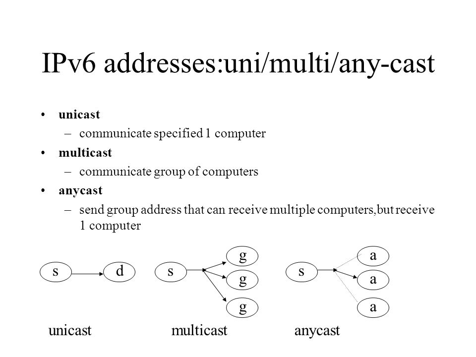 IPv6 addresses:uni/multi/any-cast unicast –communicate specified 1 computer multicast –communicate group of computers anycast –send group address that can receive multiple computers,but receive 1 computer s g g ds g a a s a unicastanycastmulticast