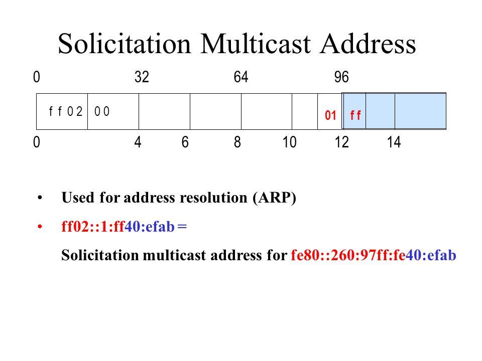 Solicitation Multicast Address 0846101214 0643296 f f 0 2 0 0 01f Used for address resolution (ARP) ff02::1:ff40:efab = Solicitation multicast address