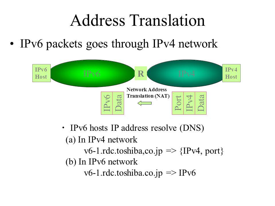 Address Translation IPv6 packets goes through IPv4 network IPv6IPv4 R Host IPv6 Host IPv4DataIPv6Data Network Address Translation (NAT) Port ・ IPv6 hosts IP address resolve (DNS) (a) In IPv4 network v6-1.rdc.toshiba,co.jp => {IPv4, port} (b) In IPv6 network v6-1.rdc.toshiba.co.jp => IPv6