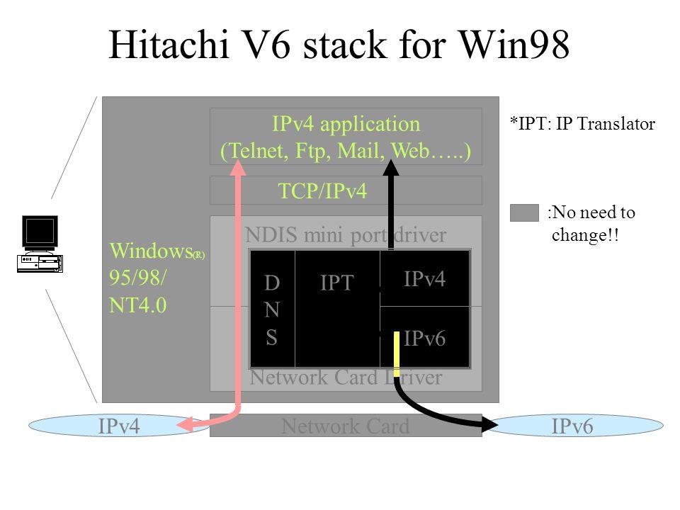 Windows (R) 95/98/ NT4.0 IPv6 Hitachi V6 stack for Win98 IPv4 application (Telnet, Ftp, Mail, Web…..) TCP/IPv4 Network Card Network Card Driver IPv4 NDIS mini port driver IPv4 IPT IPv6 DNSDNS *IPT: IP Translator :No need to change!!