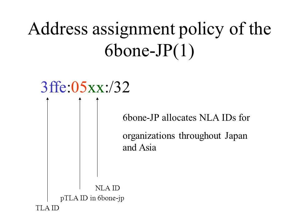 Address assignment policy of the 6bone-JP(1) 3ffe:05xx:/32 TLA ID pTLA ID in 6bone-jp NLA ID 6bone-JP allocates NLA IDs for organizations throughout Japan and Asia