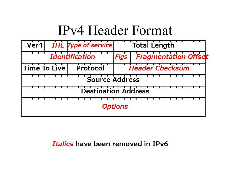 IPv4 Header Format Ver4IHL Type of service Fragmentation Offset Total Length Identification Flgs Time To LiveProtocolHeader Checksum Source Address Destination Address Options Italics have been removed in IPv6