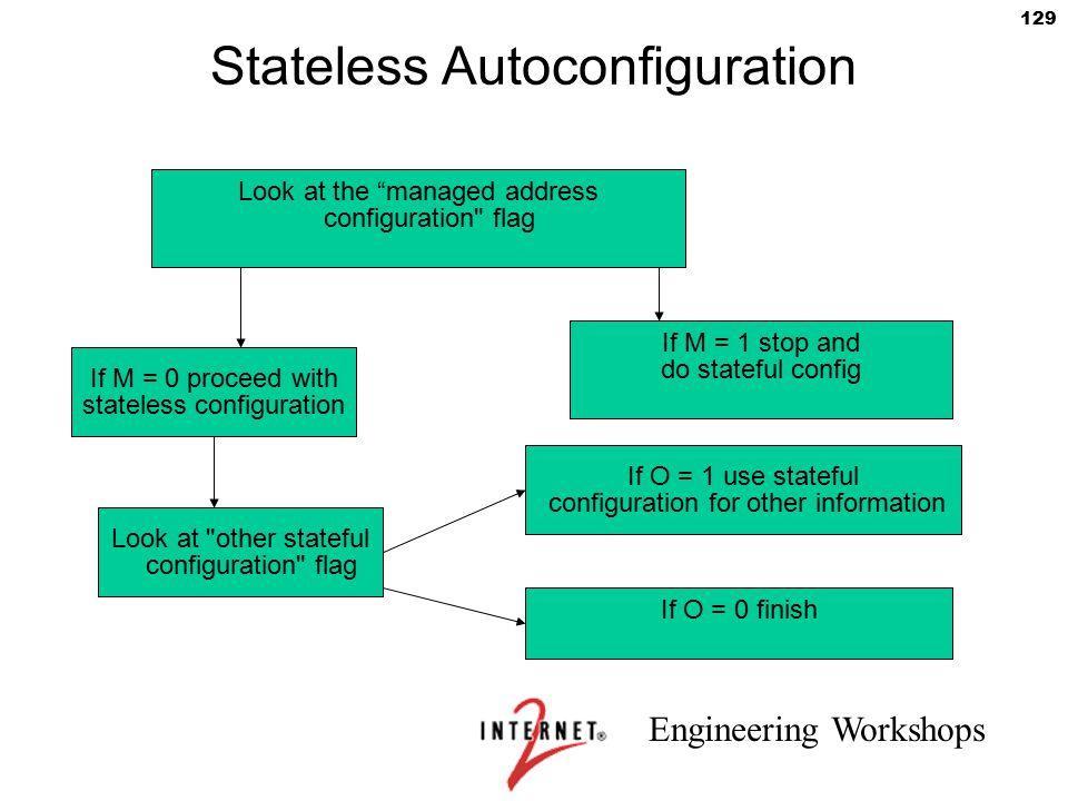 "Engineering Workshops 129 Stateless Autoconfiguration Look at the ""managed address configuration"