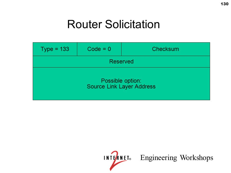 Engineering Workshops 130 Router Solicitation Type = 133Code = 0Checksum Reserved Possible option: Source Link Layer Address