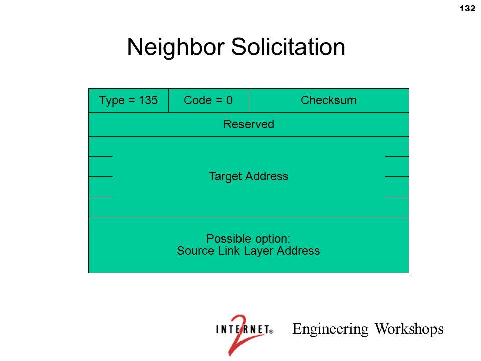 Engineering Workshops 132 Neighbor Solicitation Type = 135Code = 0Checksum Reserved Target Address Possible option: Source Link Layer Address