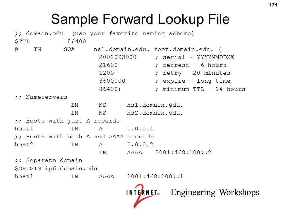 Engineering Workshops 171 Sample Forward Lookup File ;; domain.edu (use your favorite naming scheme) $TTL 86400 @ IN SOA ns1.domain.edu. root.domain.e