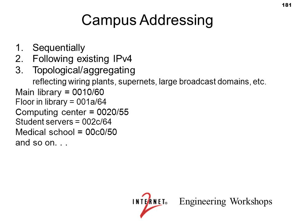 Engineering Workshops 181 Campus Addressing 1.Sequentially 2.Following existing IPv4 3.Topological/aggregating reflecting wiring plants, supernets, la