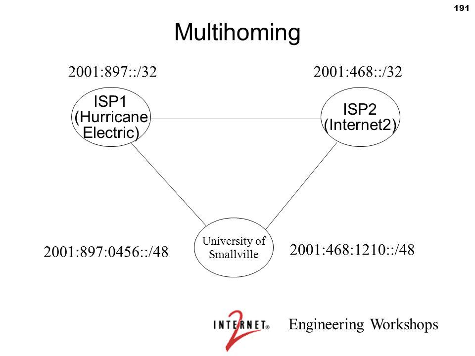 Engineering Workshops 191 Multihoming University of Smallville ISP1 (Hurricane Electric) ISP2 (Internet2) 2001:897::/322001:468::/32 2001:468:1210::/4