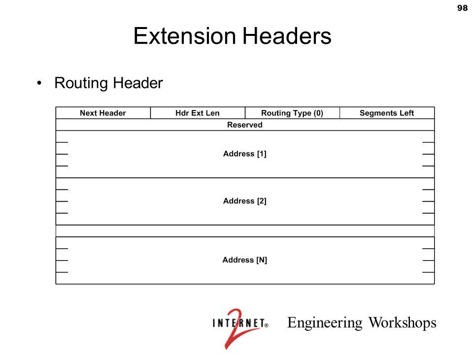 Engineering Workshops 98 Extension Headers Routing Header