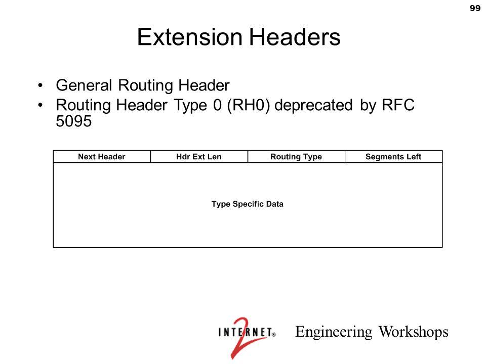 Engineering Workshops 99 Extension Headers General Routing Header Routing Header Type 0 (RH0) deprecated by RFC 5095