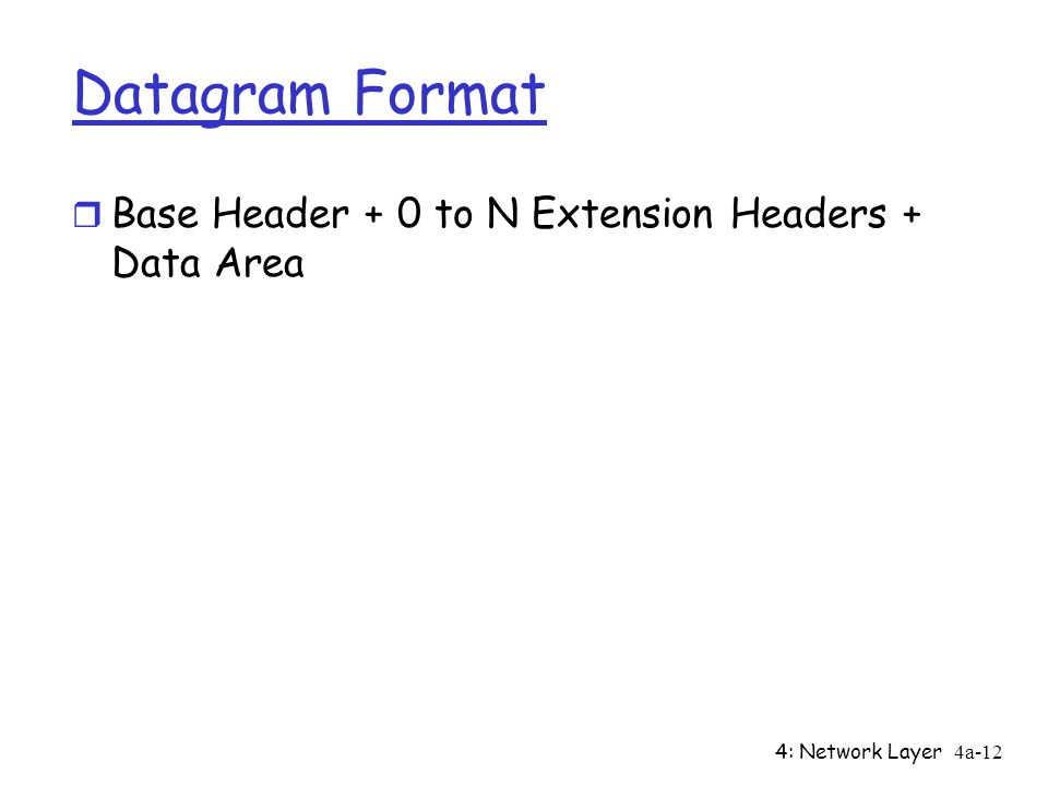 4: Network Layer4a-12 Datagram Format r Base Header + 0 to N Extension Headers + Data Area