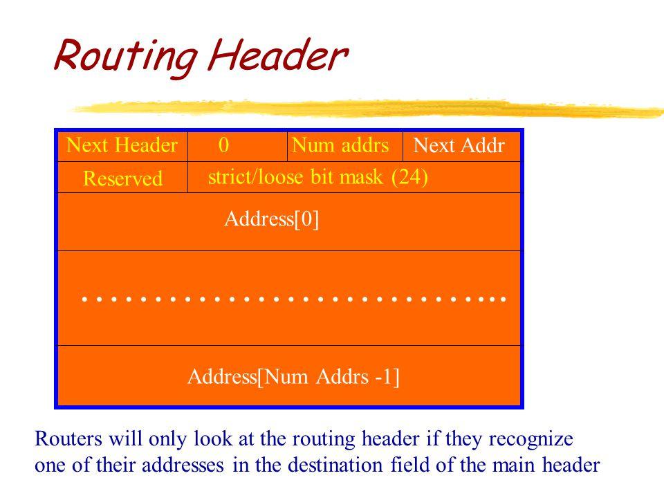 Protocol & Header Types